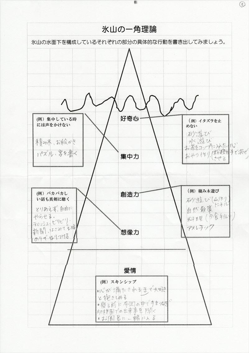 氷山の一角理論ワーク04