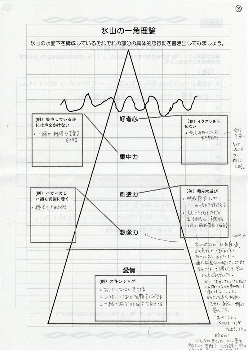 氷山の一角理論ワーク05