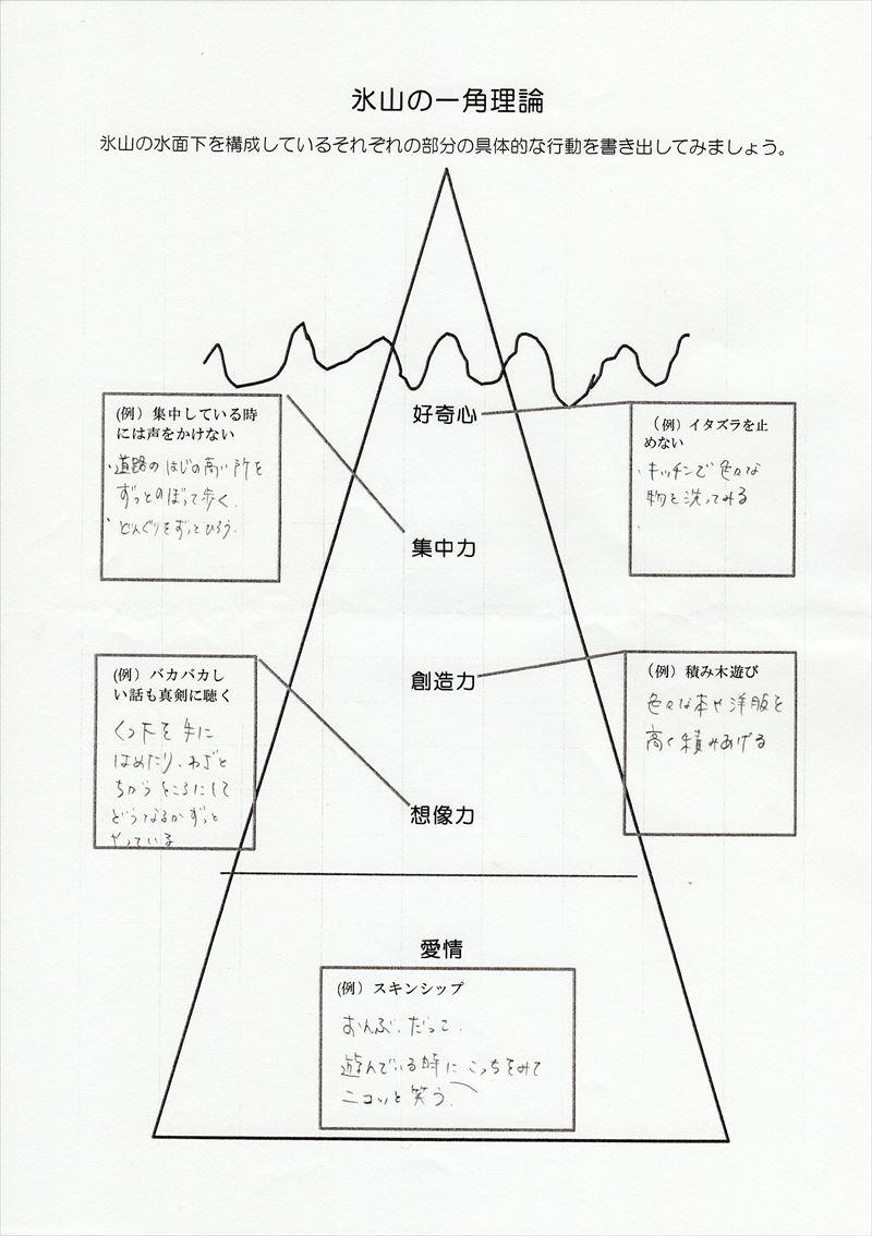 氷山の一角理論ワーク13