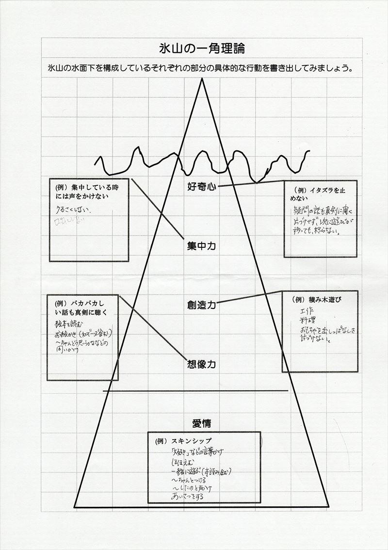 氷山の一角理論ワーク16