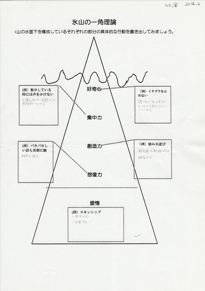 氷山の一角理論ワーク19