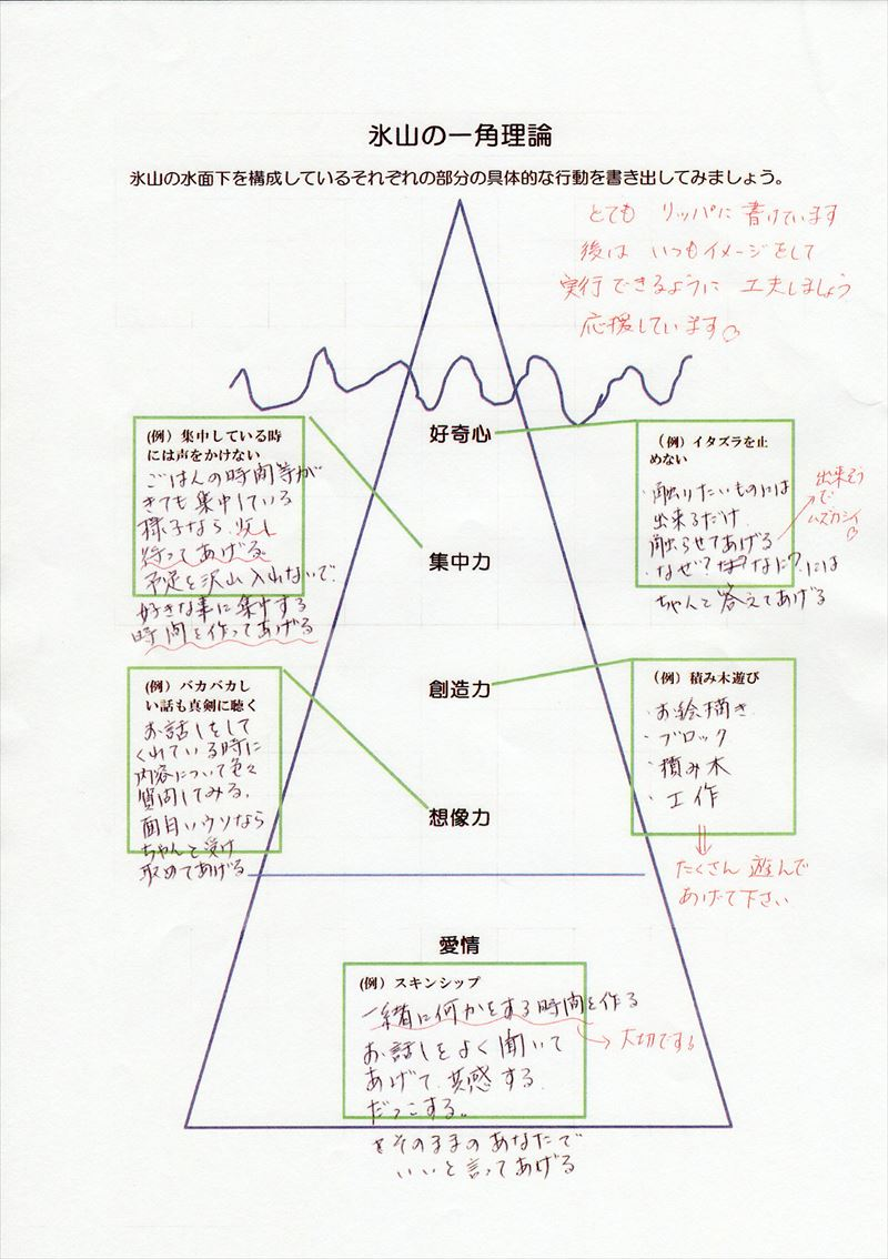 氷山の一角理論ワーク25