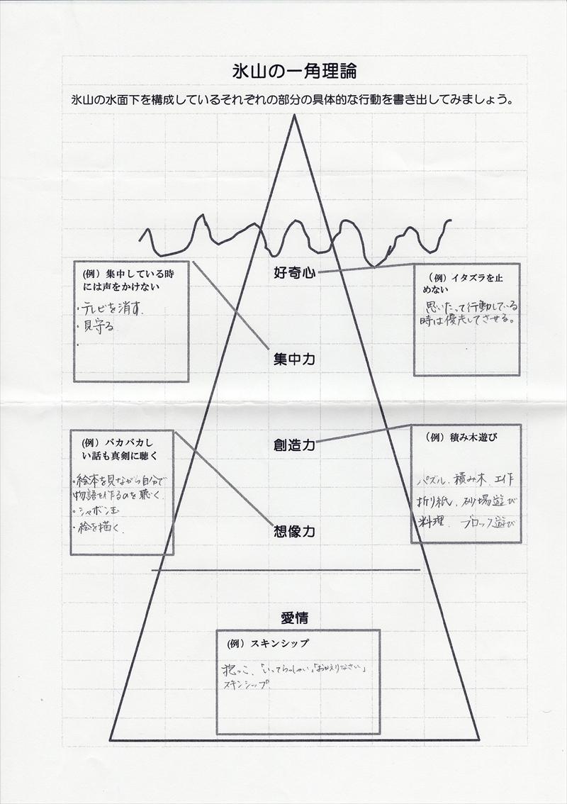 氷山の一角理論ワーク30