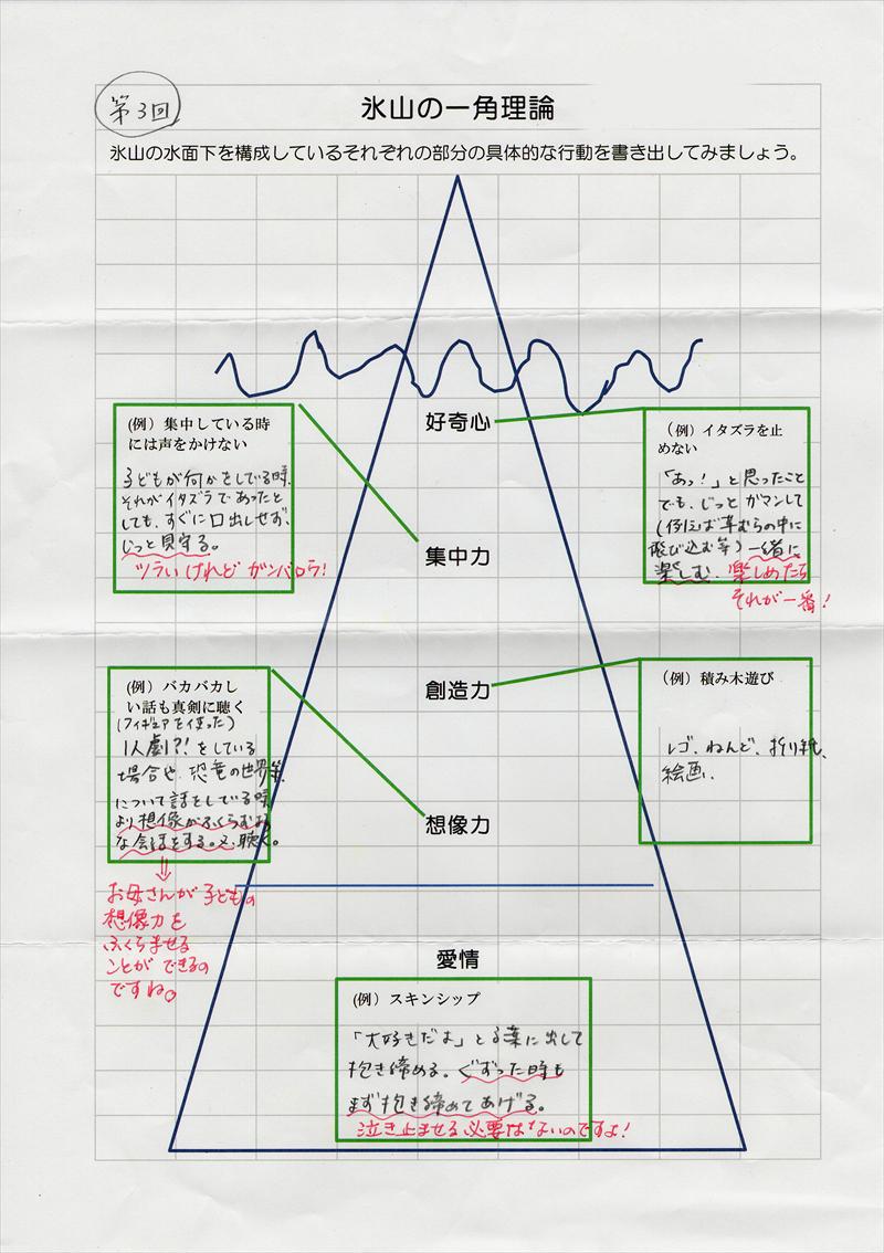 氷山の一角理論ワーク35