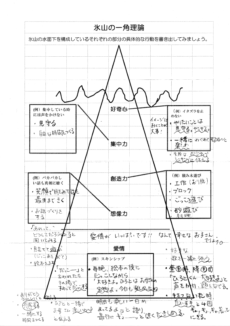 氷山の一角理論ワーク36