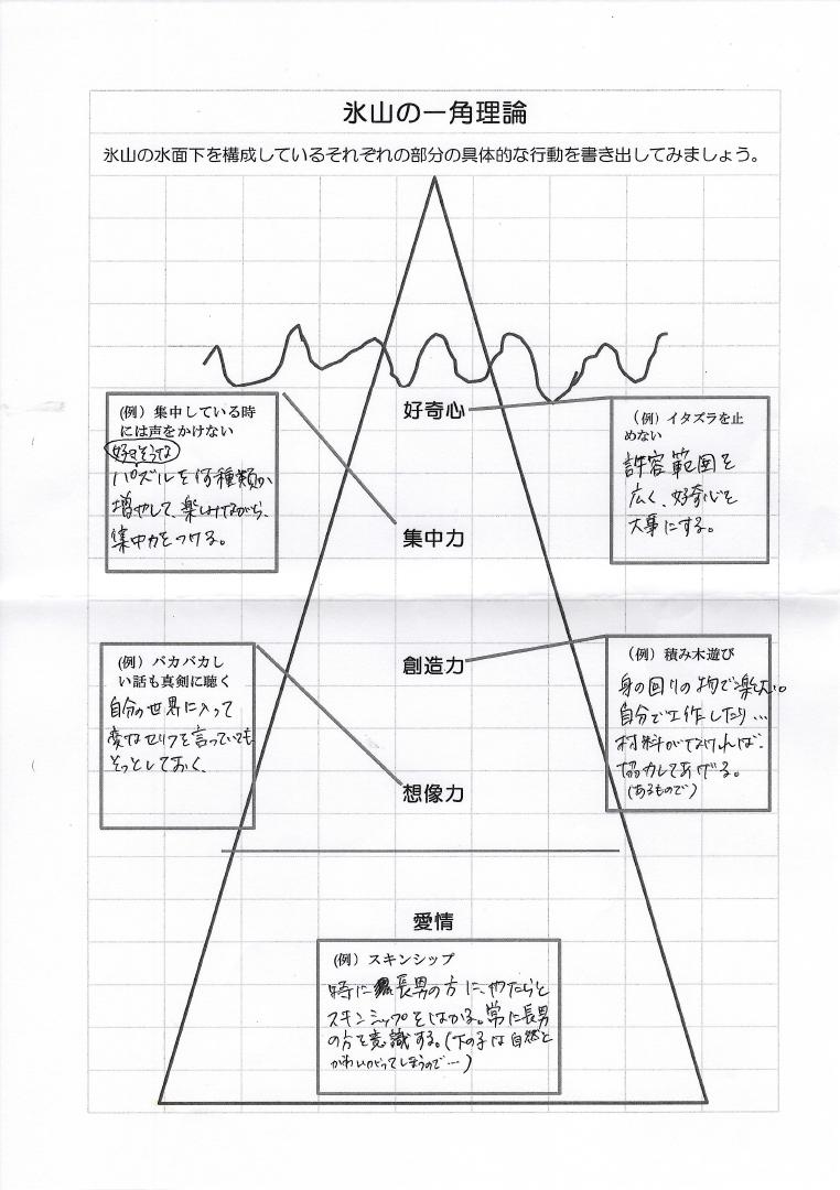 氷山の一角理論ワーク38