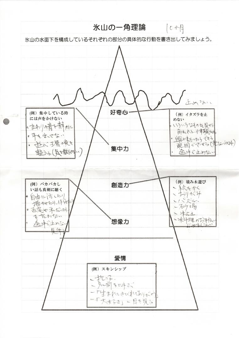 氷山の一角理論ワーク39