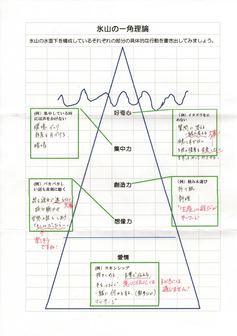 氷山の一角理論ワーク40