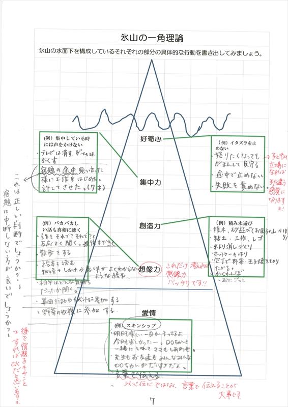 氷山の一角理論ワーク43