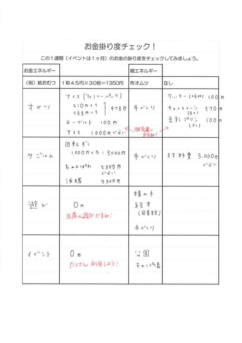 エネルギーの法則01