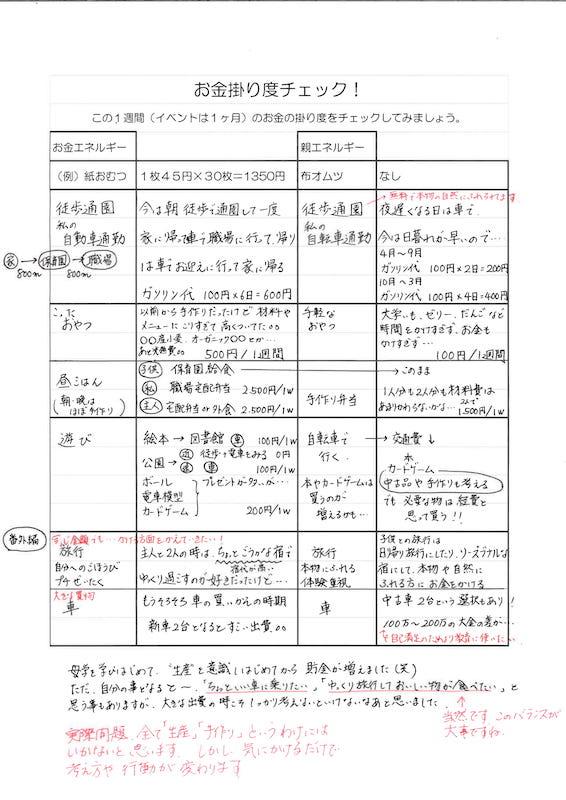 エネルギーの法則04