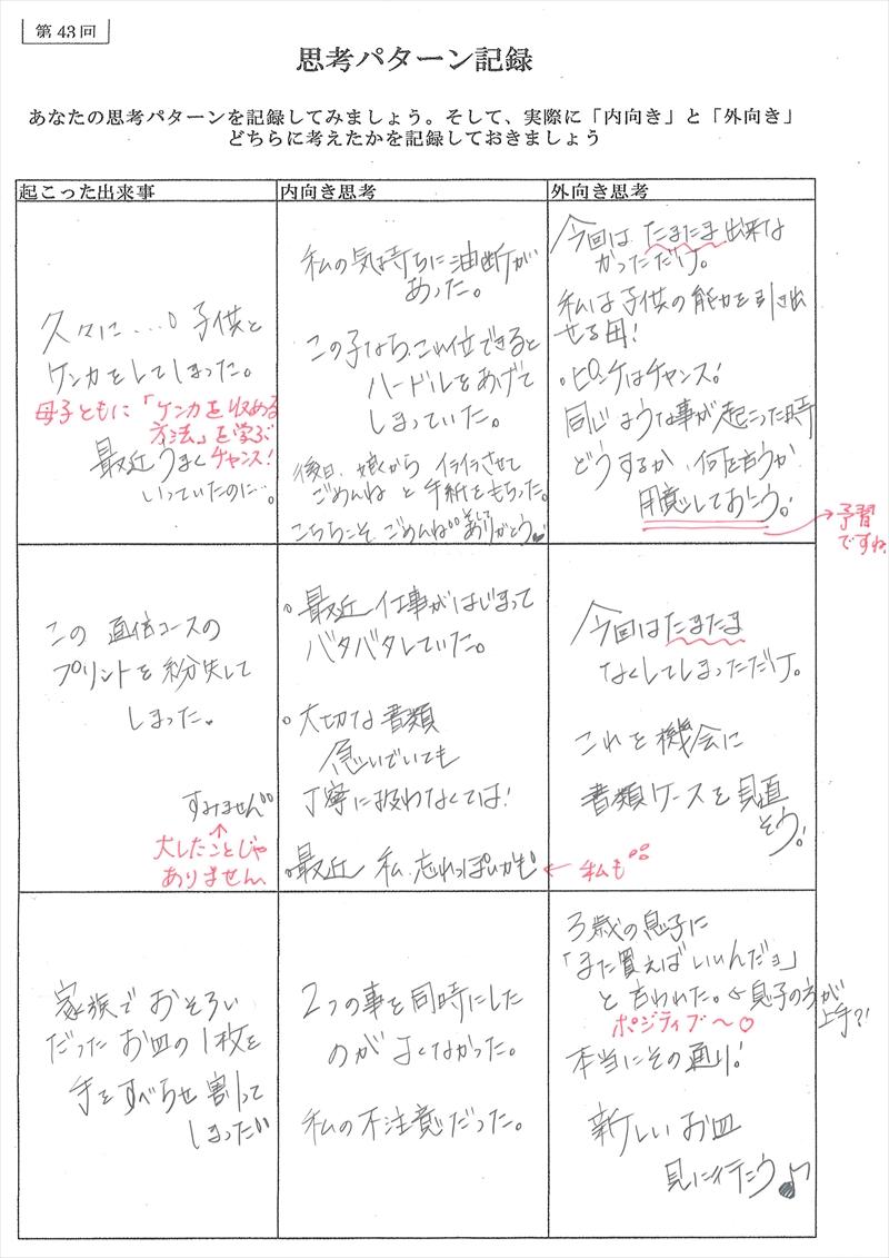思考パターン記録01