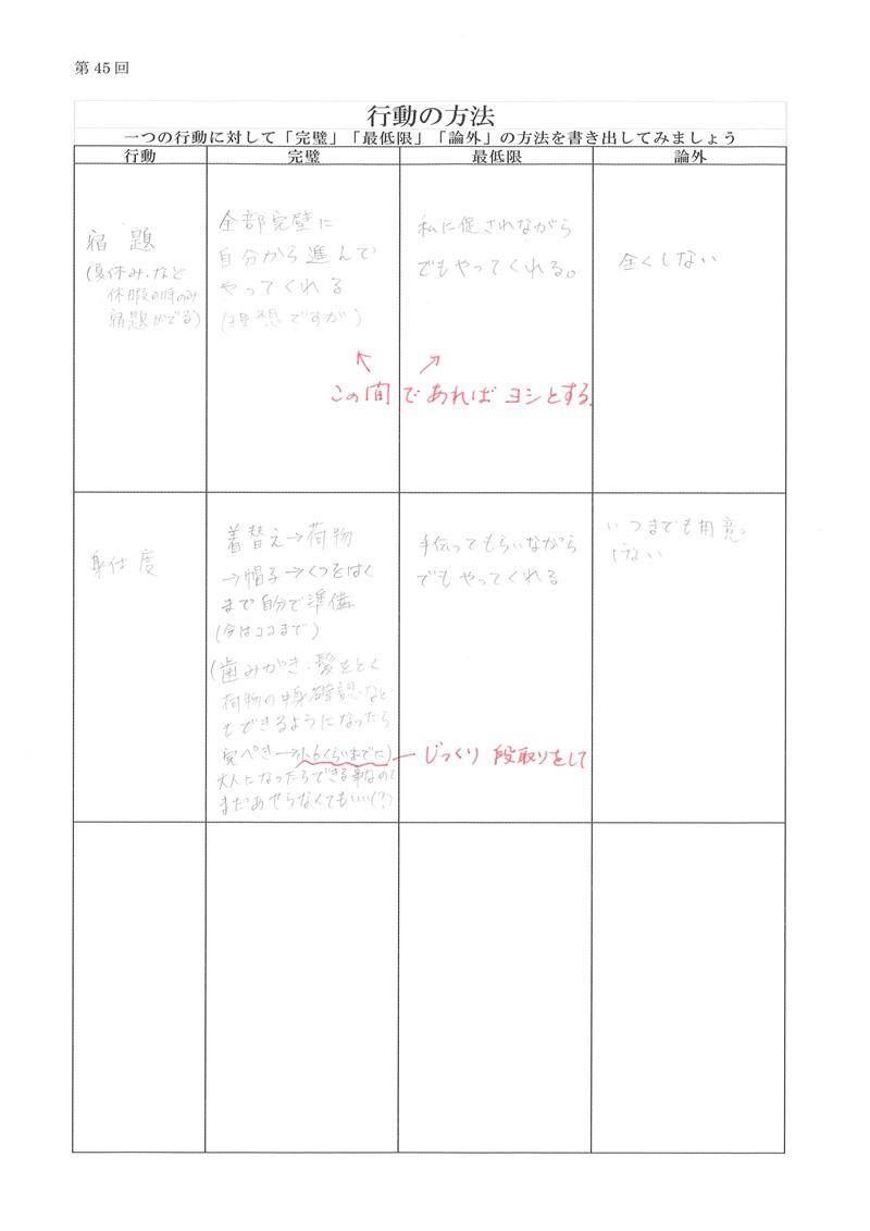 行動の方法02