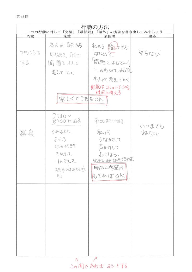 行動の方法03