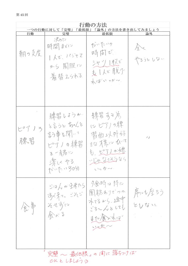 行動の方法04
