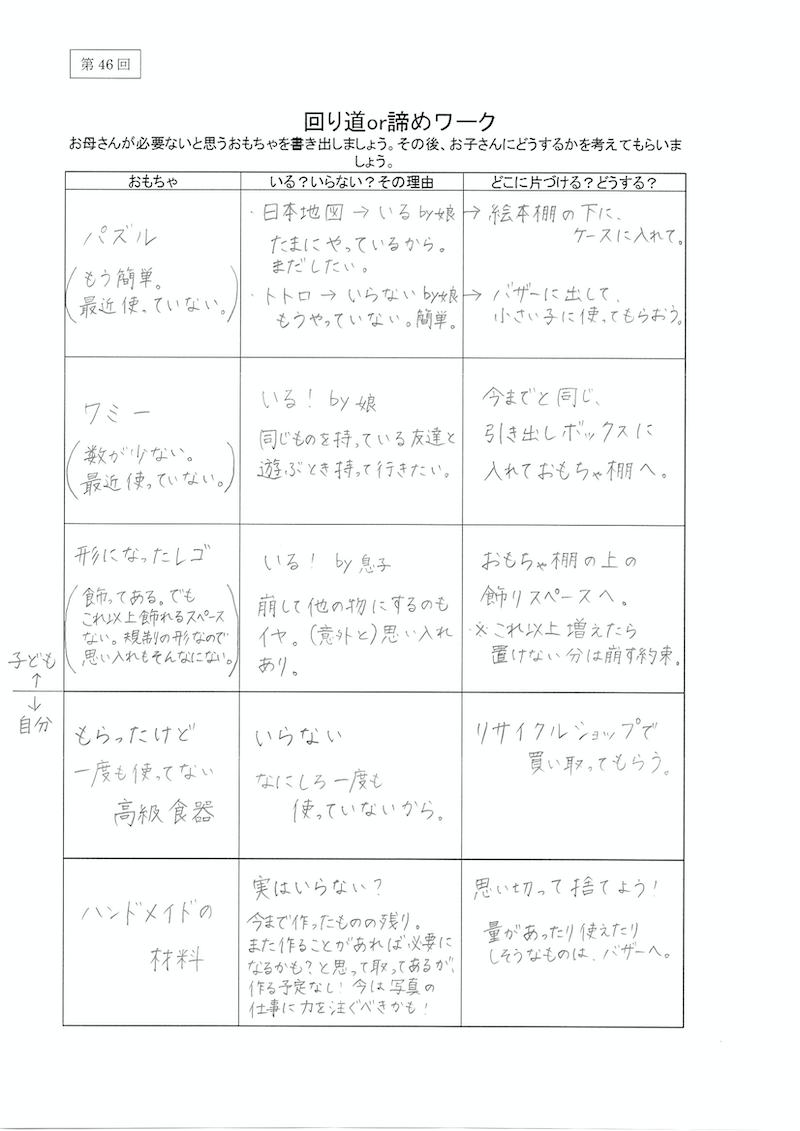 回り道or諦めワーク03