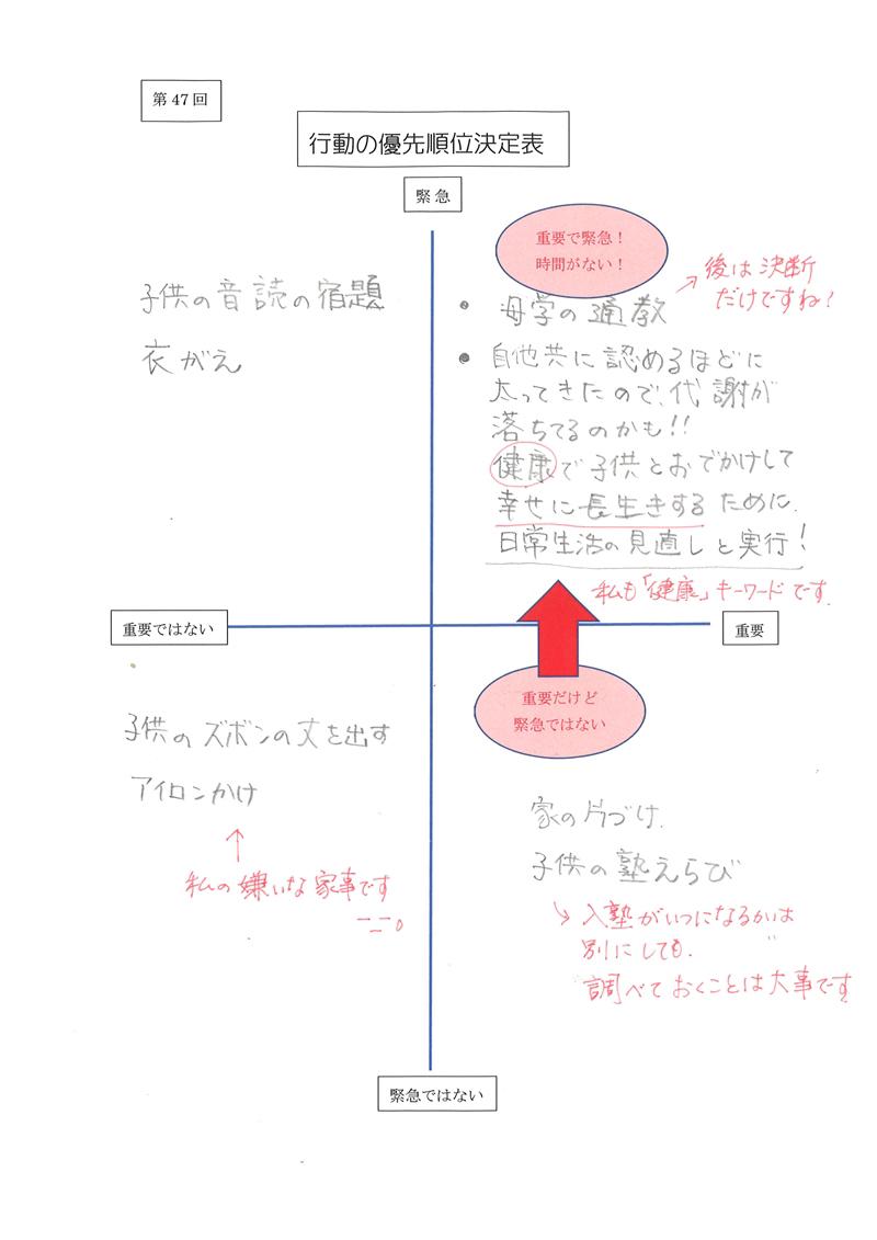 行動の優先順位決定表02