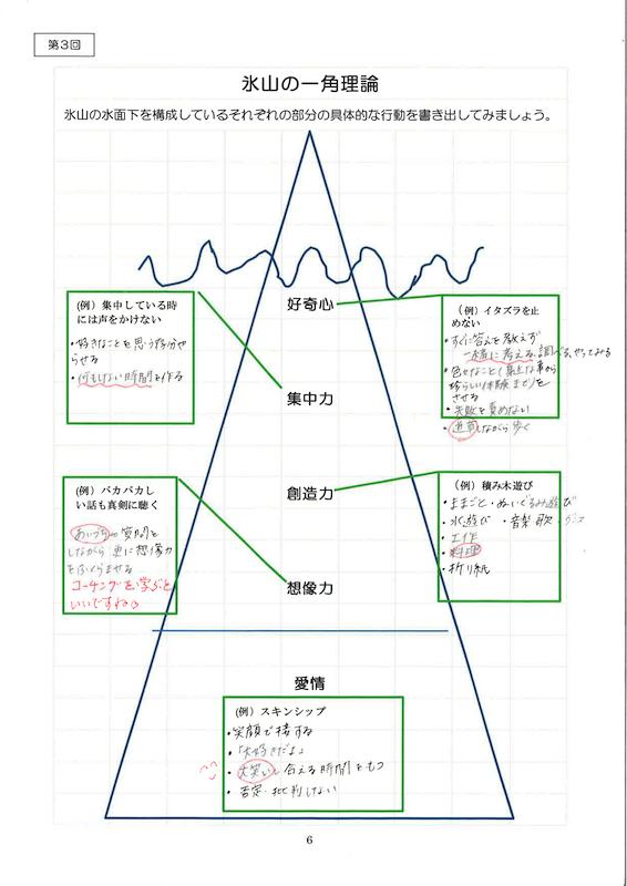 氷山の一角理論ワーク47