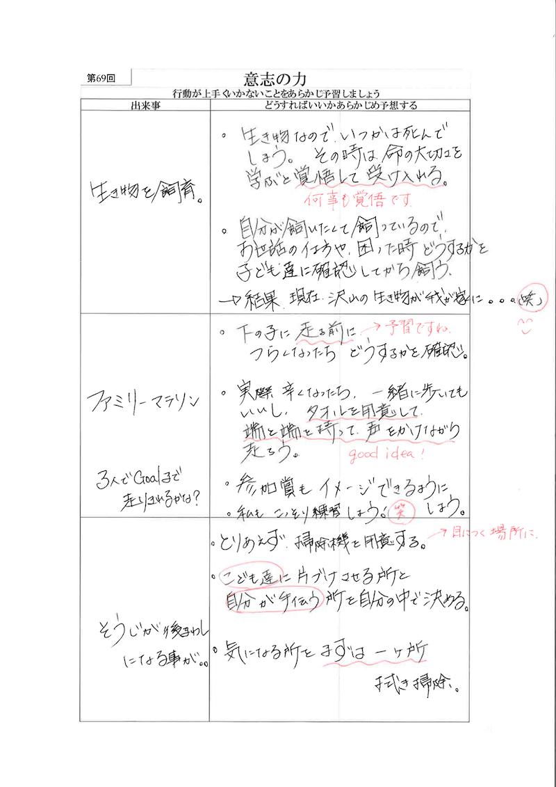 意志の力01